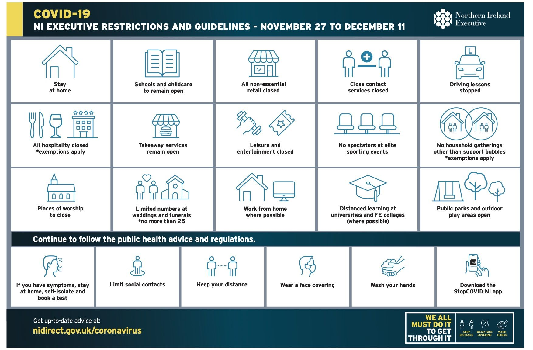 NEW MEASURES: The new restrictions will cover two weeks from November 27 until December 11.