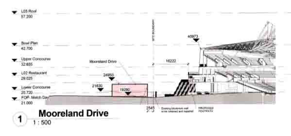 This cross-section of the 'motorway' end of the ground shows just how close the new stands will be to existing houses, such as this one (highlighted in pink) on Mooreland Drive